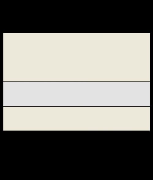 "Rowmark Ultra-Matte Reverse Clear/Sandalwood 1/32"" Engraving Plastic"