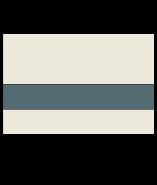 "Rowmark Ultra-Mattes Sandalwood/Balsam 1/16"" Engraving Plastic"