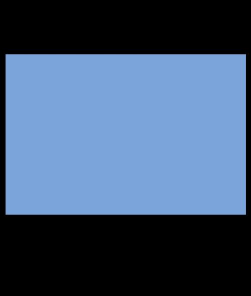 "Rowmark ADA Alternative Maui Blue 1/16"" Engraving Plastic"