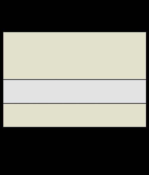 "Rowmark Color Cast Acrylic Matte Clear/Almond 1/8"" Reverse Engraving Plastic"